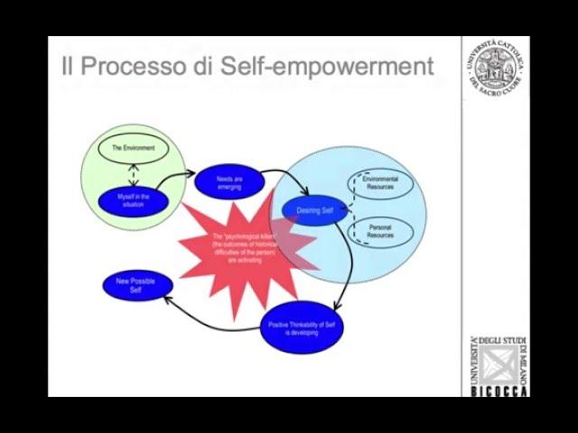 gheno-magrin_self-empowerment e resilienza organizzativa_bologna 2010