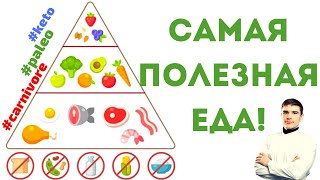КАК СОСТАВИТЬ РАЦИОН ПИТАНИЯ ДЛЯ ПОХУДЕНИЯ Пирамида питания.Как похудеть без диет.Палео диета рацион