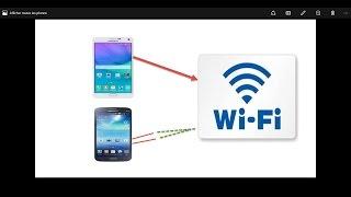 comment autoriser ou bloquer des connections à votre Wifi par le filtre d'adresse MAC