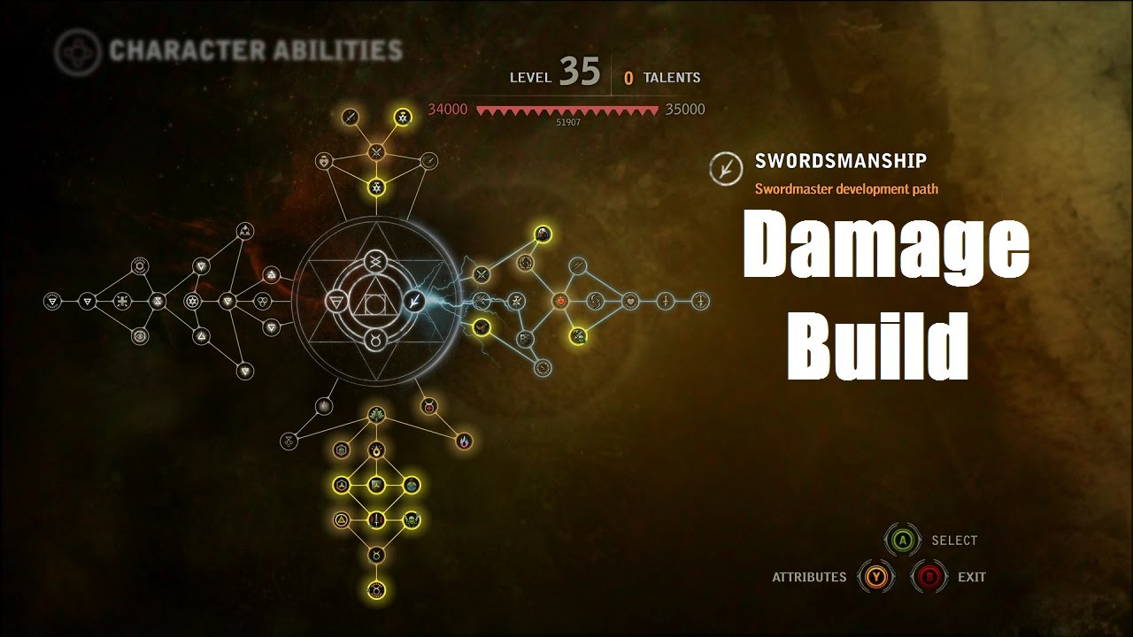 The Witcher  Skill Build