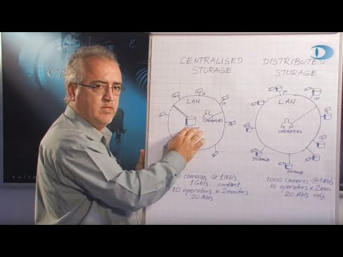 11 - Network architecture of CCTV IP systems - Dallmeier CCTV IP Academy