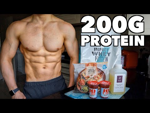 Full Day of Eating 2000 Calories | Easy Low Calorie High Protein Meals...