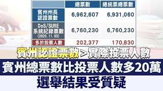 賓州總票數比投票人數多20萬 選舉結果受質疑|@新聞精選【新唐人亞太電視】/國際/趨勢/財經/ |20201230 - YouTube