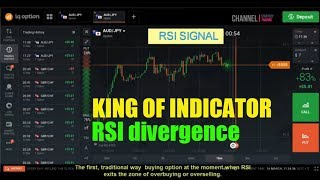 KING OF INDICATOR  - RSI divergence  - option strategy