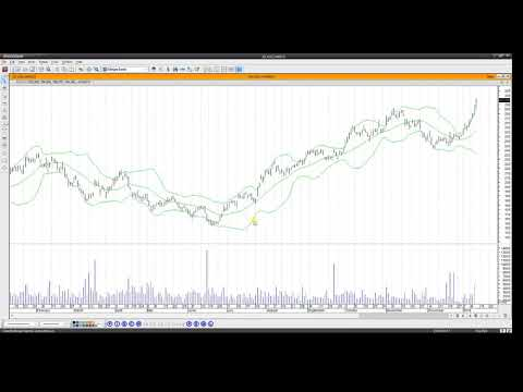 Metastock 15 Opening A Chart And Applying An Indicator Youtube