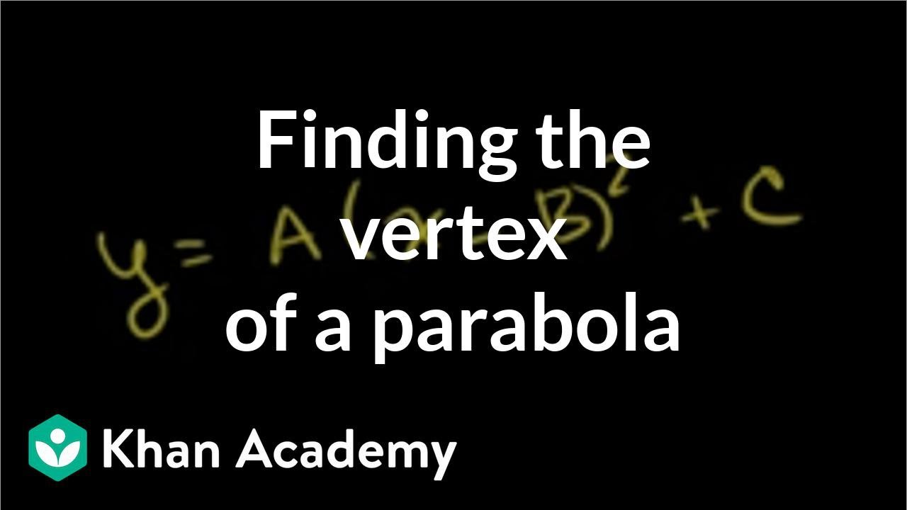 Finding The Vertex Of A Parabola Example Quadratic Equations