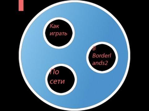 ЕСТЬ ВОПРОСЫ? Как играть по сети в Borderlands 2 (ЧЕРЕЗ HAMACHI)