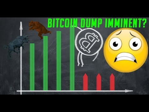 BITCOIN Drop (50%) Coming Soon!? Cryptocurrency/BTC Technical Analysis & BTC News Price News
