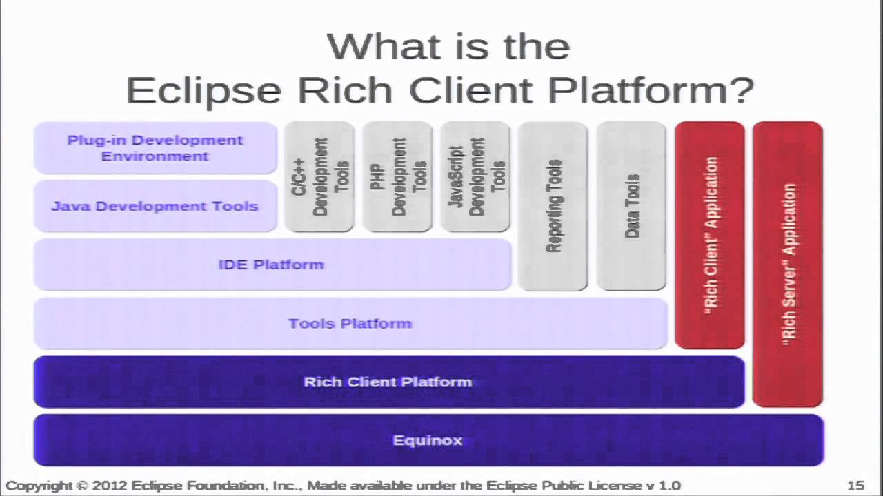 Building Rich Client Applications with Eclipse 4