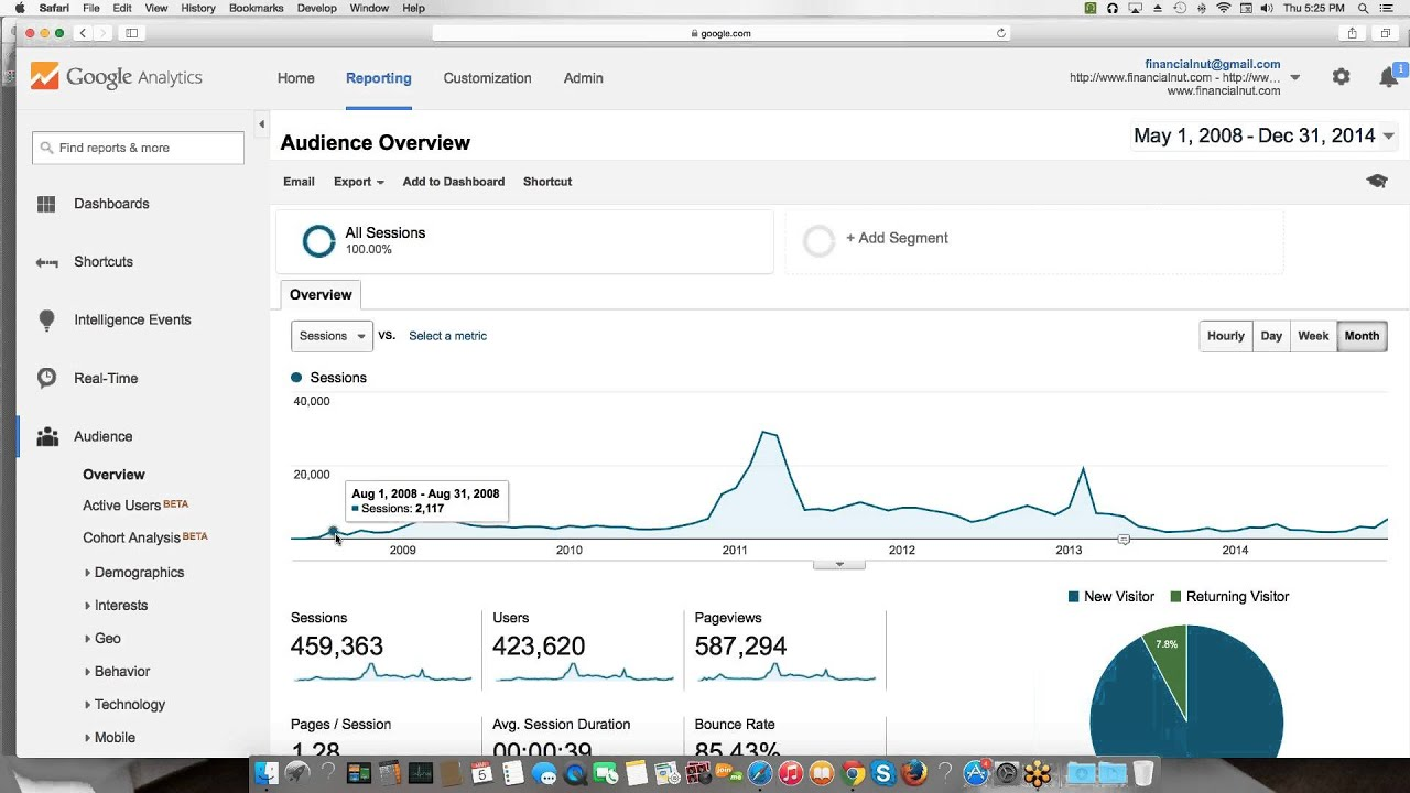 How To Use Google Analytics A Tutorial And Case Study Youtube