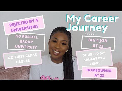 My Career Journey: Working My Way Up in Finance