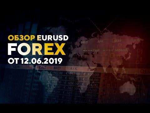 Форекс аналитика EURUSD