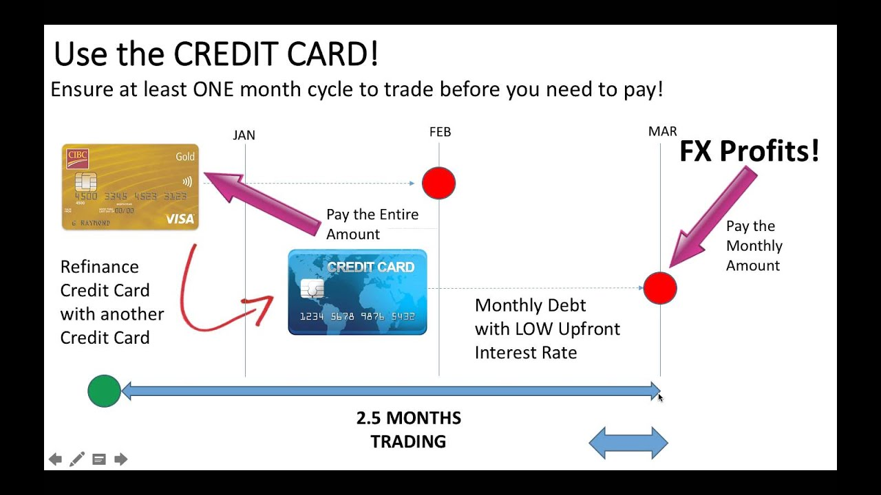 Forex payment through credit card