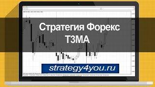 Стратегия форекс Т3МА