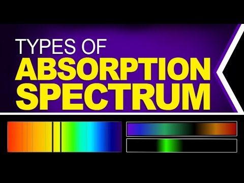 Types of Absorption Spectrum - Continuous, Line and Band Absorption Spectrum