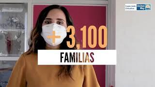 Aseguramos un mes de alimentos para 3,170 familias en situación de vulnerabilidad