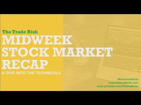 Stock Market Recap 3-13-18 SPY IWM QQQ DIA SMH GLD USO