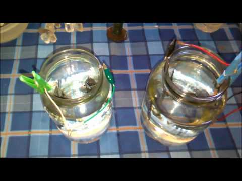 How To Make ZnO GANS - Tutorial - What is, How To Collect &