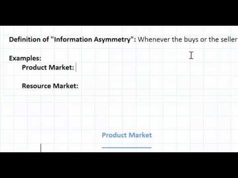 Asymmetric Information as a Market Failure - part 1