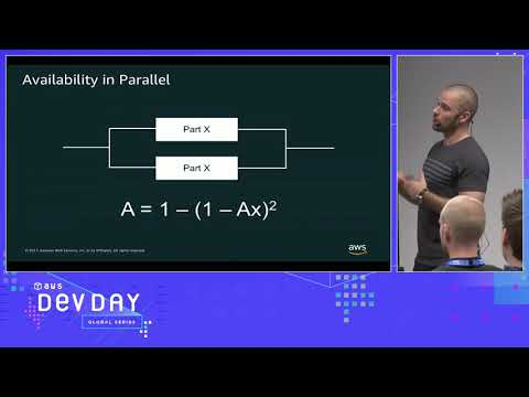 AWS DevDays Nordics - Building Global Serverless Backends Powered by DynamoDB Global Tables