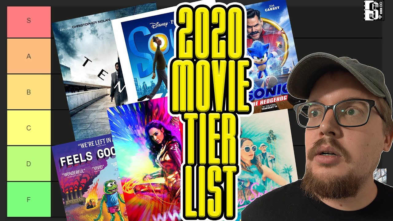 2020 MOVIE TIER LIST - What Came Out on Top, and What Stunk? (Plus, a Channel Update)