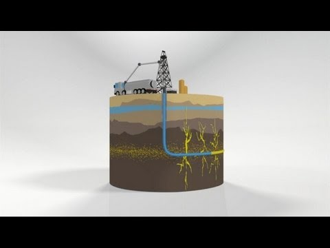 SHALE GAS - A Controversial Fuel