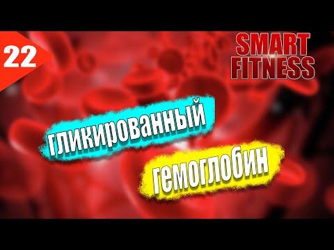 Чем опасен гликированный гемоглобин