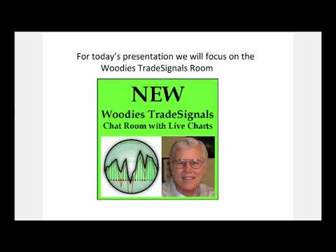 Introduction to Woodies ProTrader and Chat Rooms!