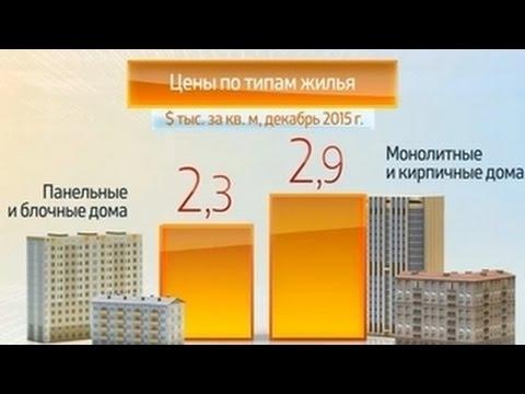 Департамент городского имущества москвы новости