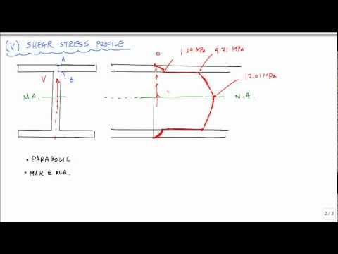 Shear Stress Calcuation and Profile for I-beam Example - Mechanics of Materials