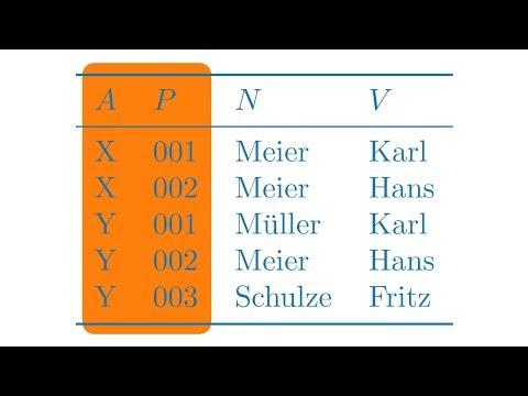 Superschlüssel Und Schlüsselkandidaten (relationale Datenbanken)