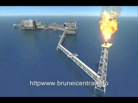 Business Directory Oil and Gas
