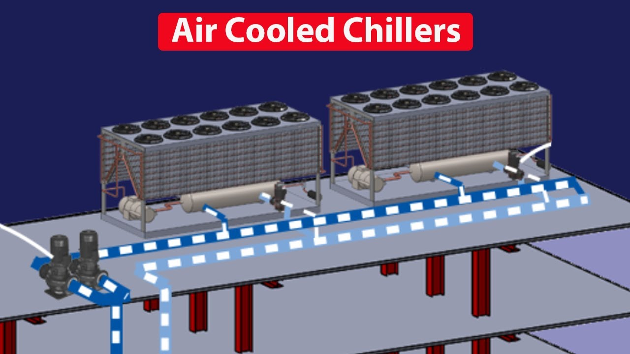 air cooled chiller how they work working principle chiller rh youtube com