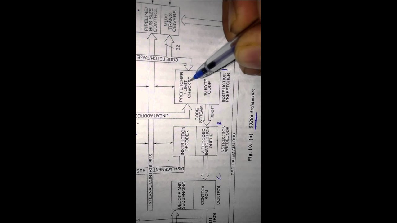 Ic 80386 Desi Learning Youtube