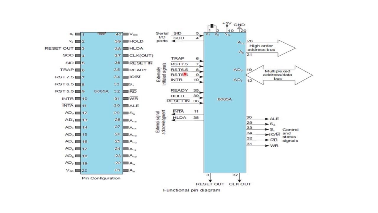Pin Diagram Explanation Of 8085