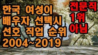 [결혼순위[결혼등급표]한국 여성이 배우자 선택시 선호하…