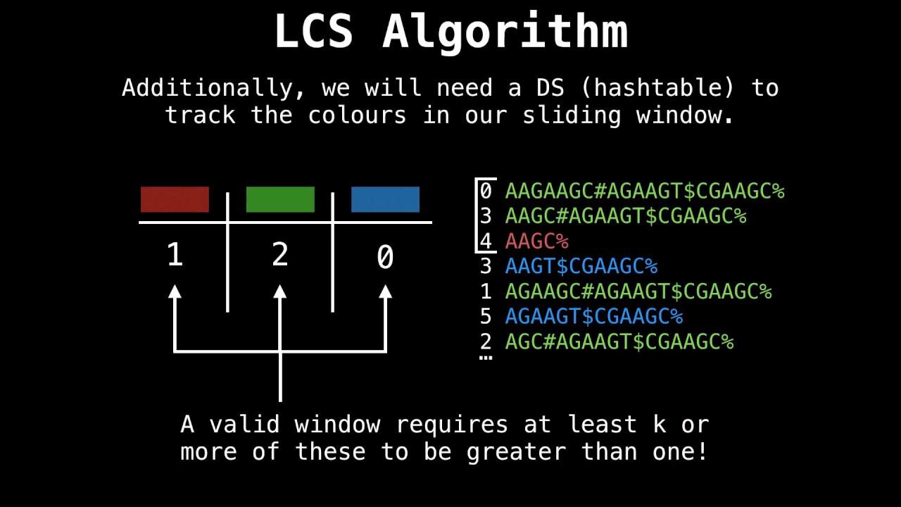 Longest common substring problem suffix array