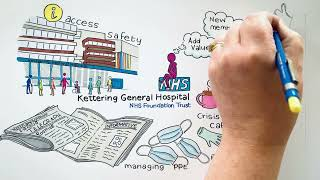 Governor Focus Conference 2021: Kettering General Hospital NHS Foundation Trust showcase