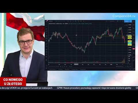 Kurs Dolara, Euro, Funta I Franka | Co Nowego U Złotego? [16.03]