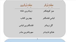 Learn to Speak Persian FAST: For Intermediate - Lesson 1 - Invitation - Part 9