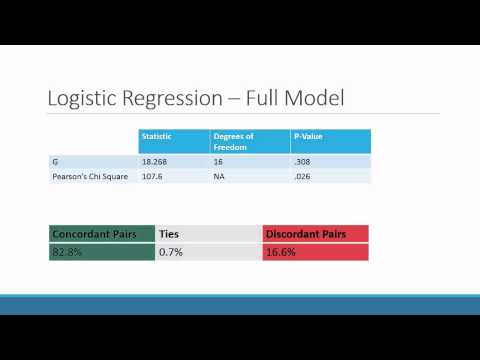 Comparison between CART Analysis and Logistic Regression Models