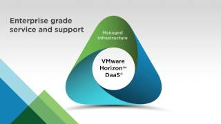 VMware Horizon DaaS Demo