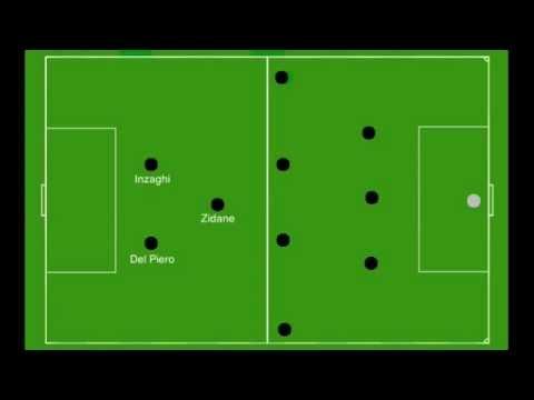 A Rough Guide to the Tactics of Carlo Ancelotti