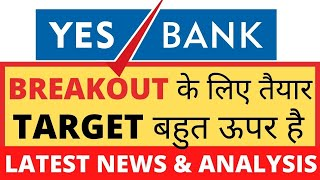 YES BANK SHARE TARGET 2020 | YES BANK Share Latest News | YES BANK Stock Analysis