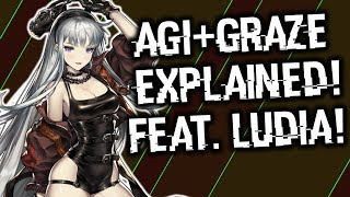 AGI & Graze Explained : Ludia In-Depth Analysis! | Brown Dust