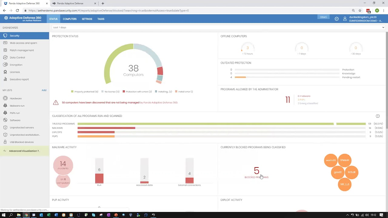 Endpoint Cloud Security Solutions Overview – Panda Security
