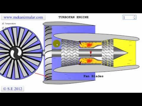 Watch on turbo parts diagram