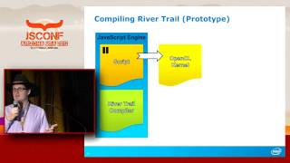 Stephan Herhut: River trail. Parallel computing in JavaScript.