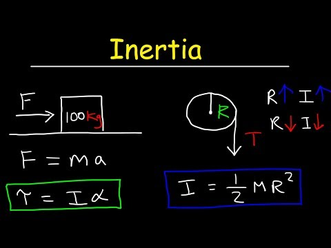Inertia - Basic Introduction, Torque, Angular Acceleration, Newton's Second Law, Rotational Motion
