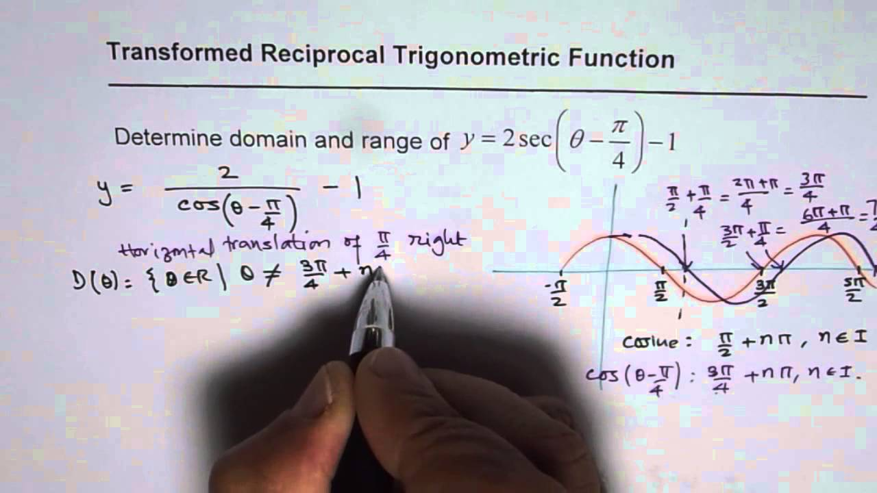 How To Find Domain And Range Of Secant Transformed Function
